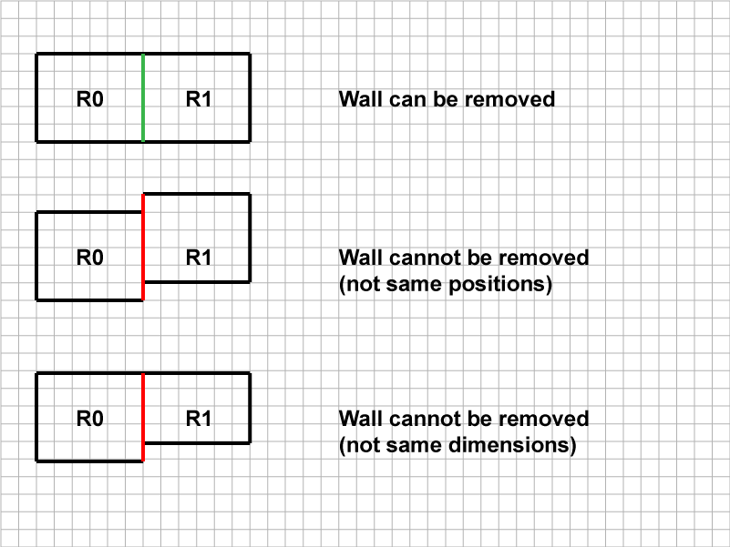 Wall removing conditions